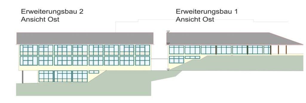 Kirchardt Umnutzung Erweiterungsbau 1+2 Birkenbachschule